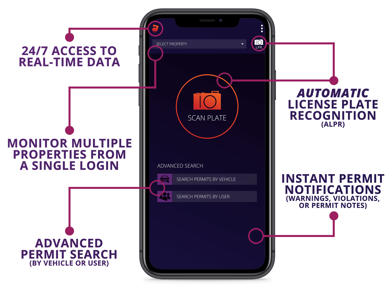 SimplyPermits LPR Mobile App